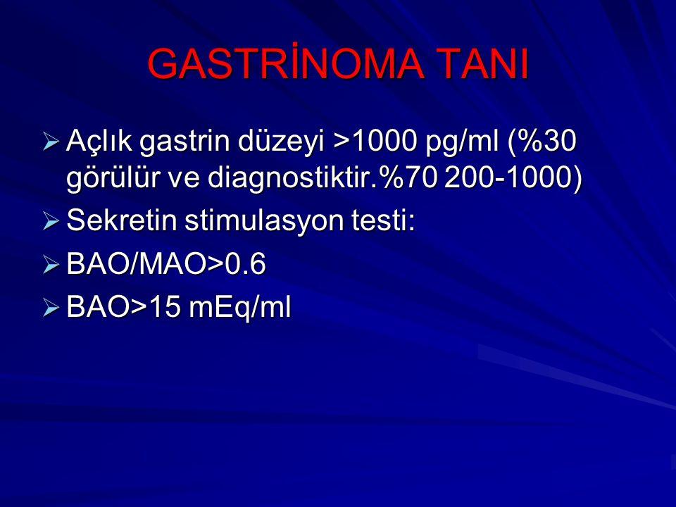 GASTRİNOMA TANI Açlık gastrin düzeyi >1000 pg/ml (%30 görülür ve diagnostiktir.%70 200-1000) Sekretin stimulasyon testi: