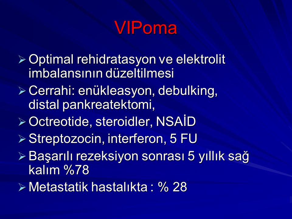 VIPoma Optimal rehidratasyon ve elektrolit imbalansının düzeltilmesi