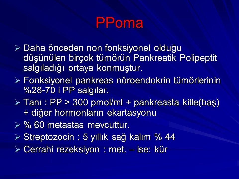 PPoma Daha önceden non fonksiyonel olduğu düşünülen birçok tümörün Pankreatik Polipeptit salgıladığı ortaya konmuştur.