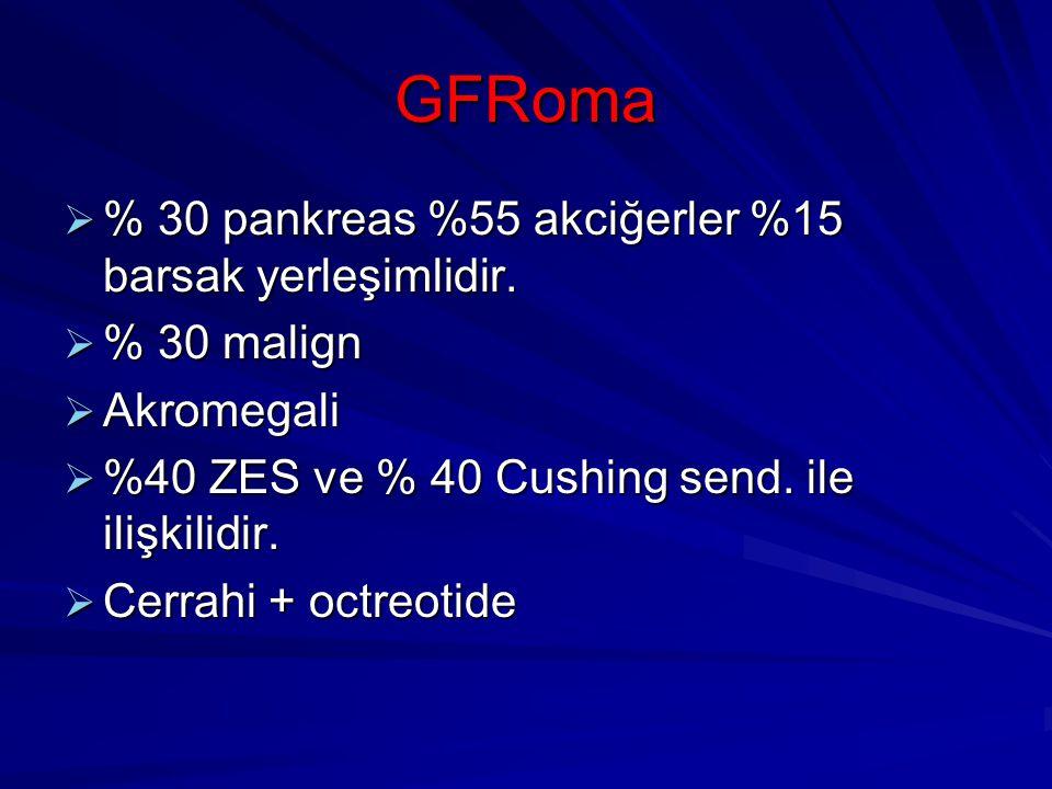 GFRoma % 30 pankreas %55 akciğerler %15 barsak yerleşimlidir.