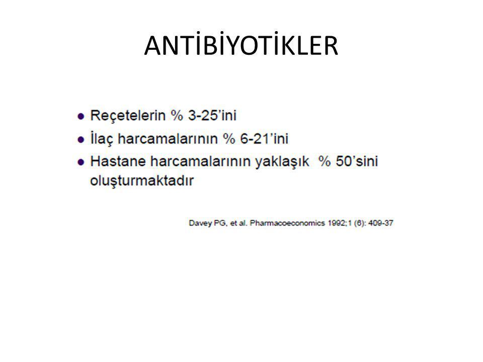 ANTİBİYOTİKLER