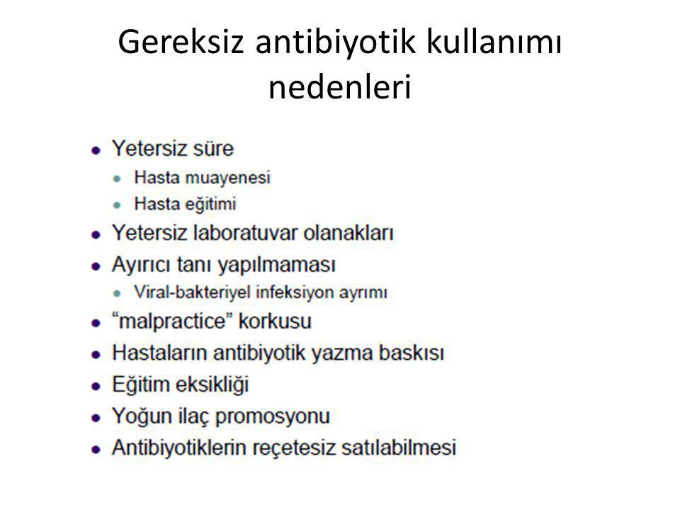 Gereksiz antibiyotik kullanımı nedenleri
