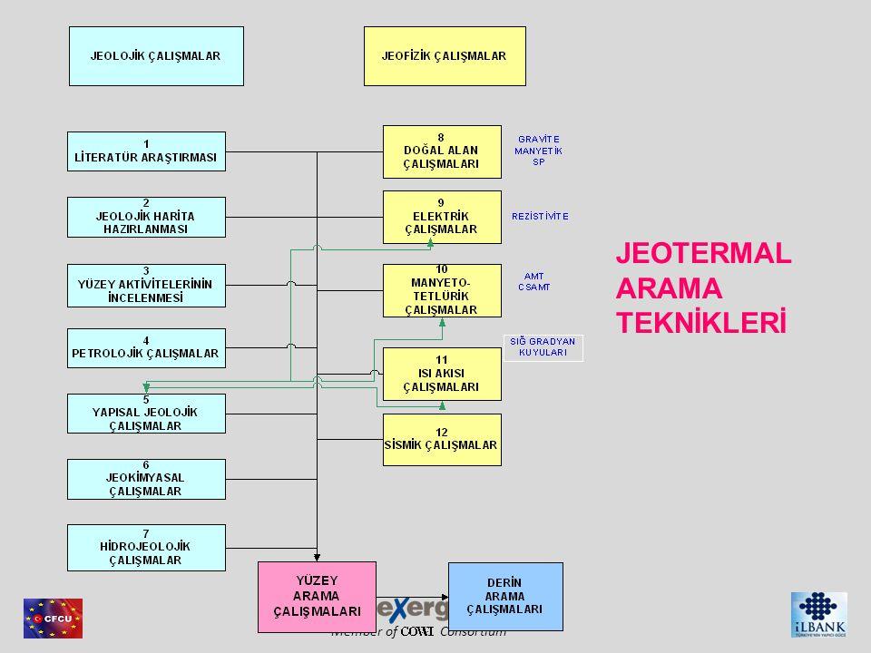 JEOTERMAL ARAMA TEKNİKLERİ
