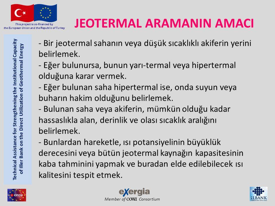 JEOTERMAL ARAMANIN AMACI