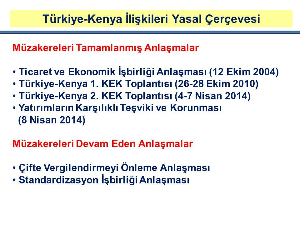 Türkiye-Kenya İlişkileri Yasal Çerçevesi