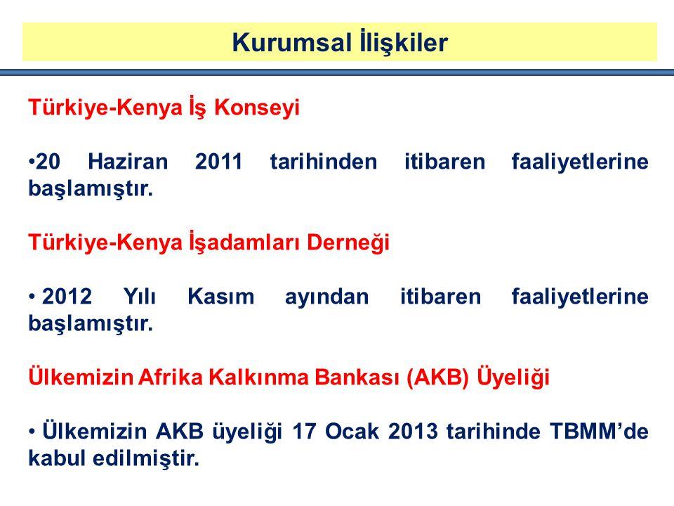 Kurumsal İlişkiler Türkiye-Kenya İş Konseyi