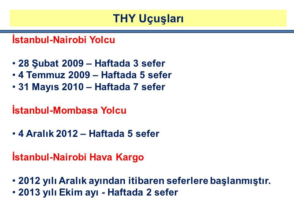 THY Uçuşları İstanbul-Nairobi Yolcu 28 Şubat 2009 – Haftada 3 sefer