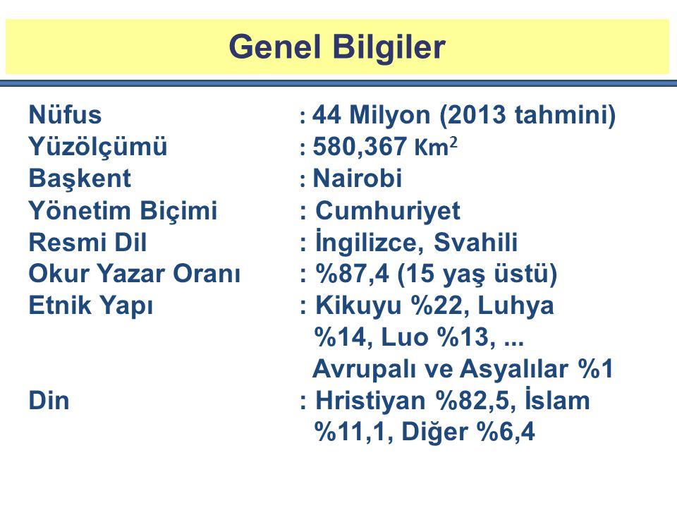 Genel Bilgiler Nüfus : 44 Milyon (2013 tahmini)