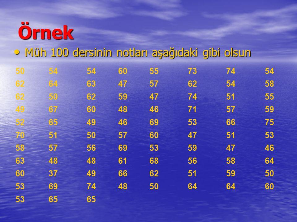 Örnek Müh 100 dersinin notları aşağıdaki gibi olsun 50 54 60 55 73 74