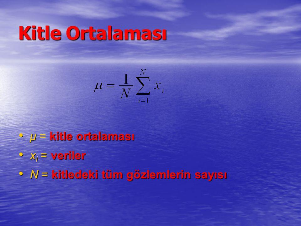 Kitle Ortalaması μ = kitle ortalaması xi = veriler