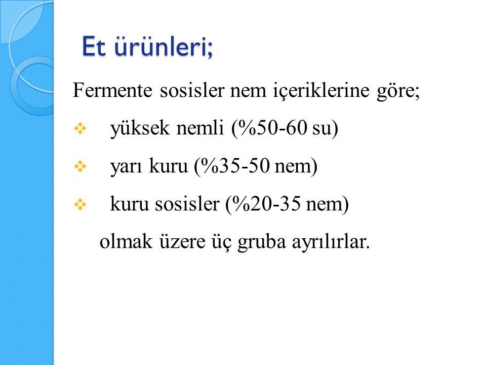 Et ürünleri; Fermente sosisler nem içeriklerine göre;