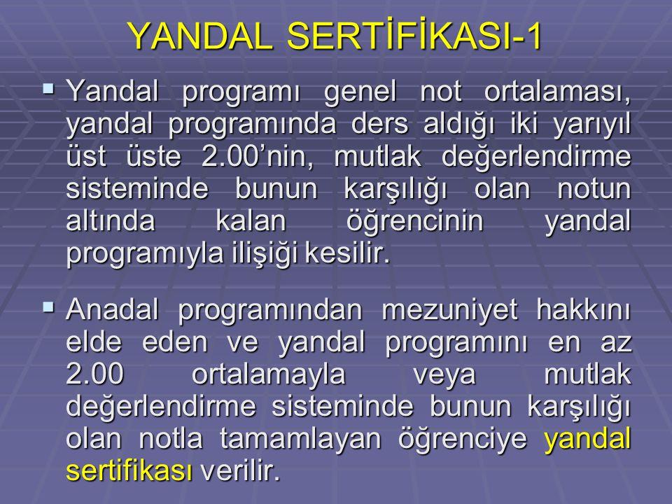 YANDAL SERTİFİKASI-1