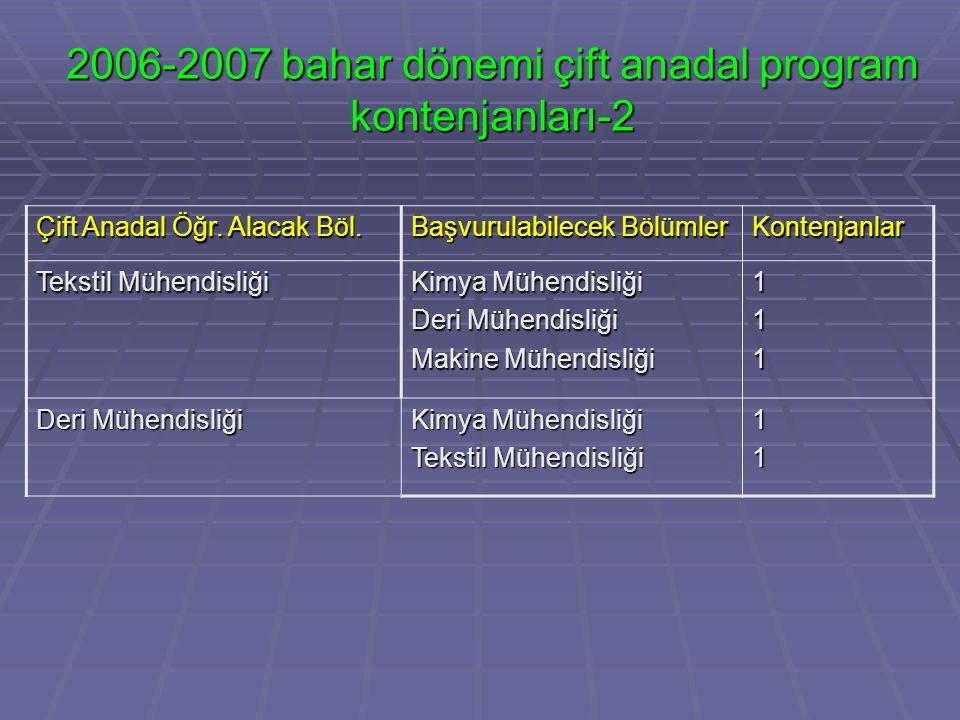 2006-2007 bahar dönemi çift anadal program kontenjanları-2