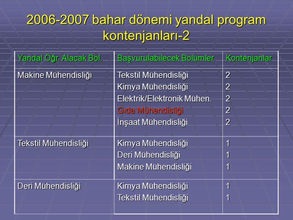 2006-2007 bahar dönemi yandal program kontenjanları-2