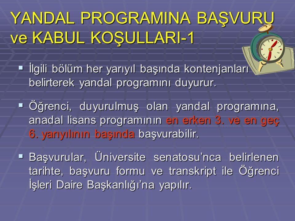YANDAL PROGRAMINA BAŞVURU ve KABUL KOŞULLARI-1