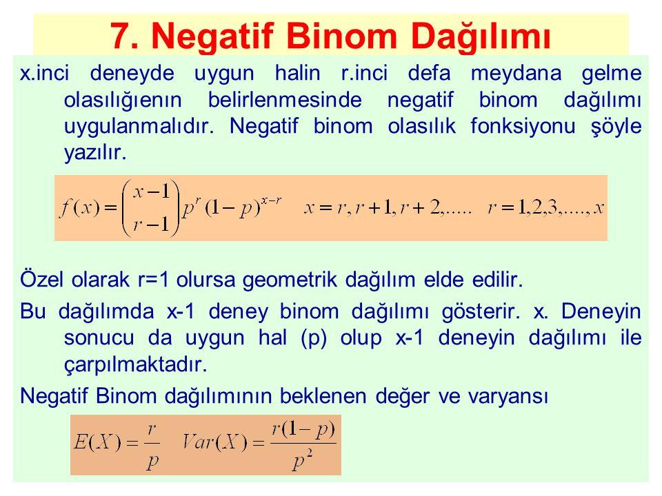 7. Negatif Binom Dağılımı