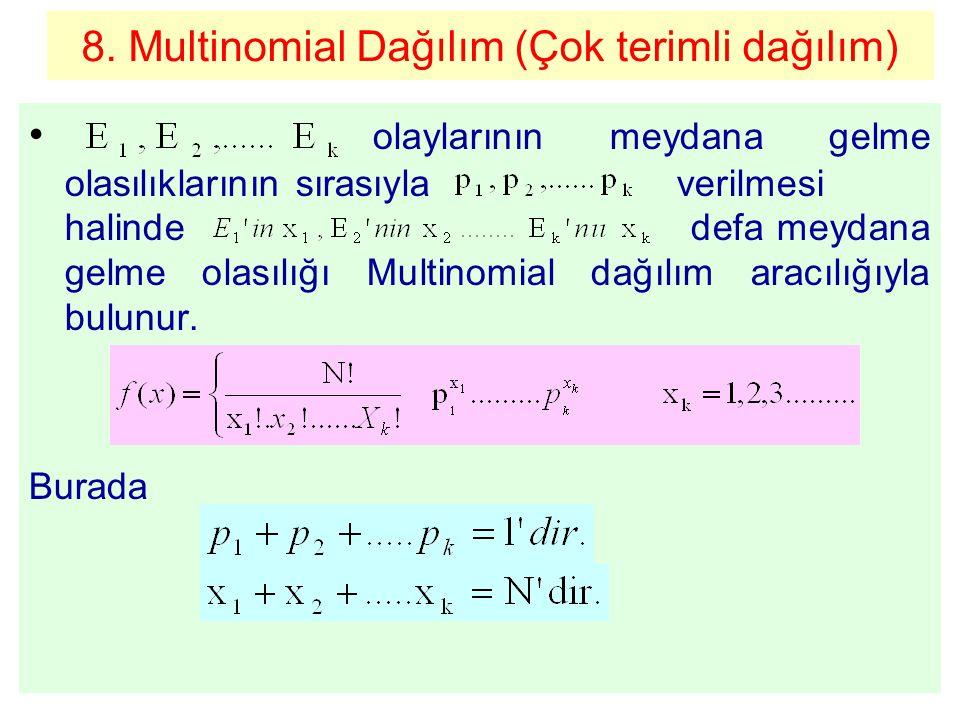 8. Multinomial Dağılım (Çok terimli dağılım)