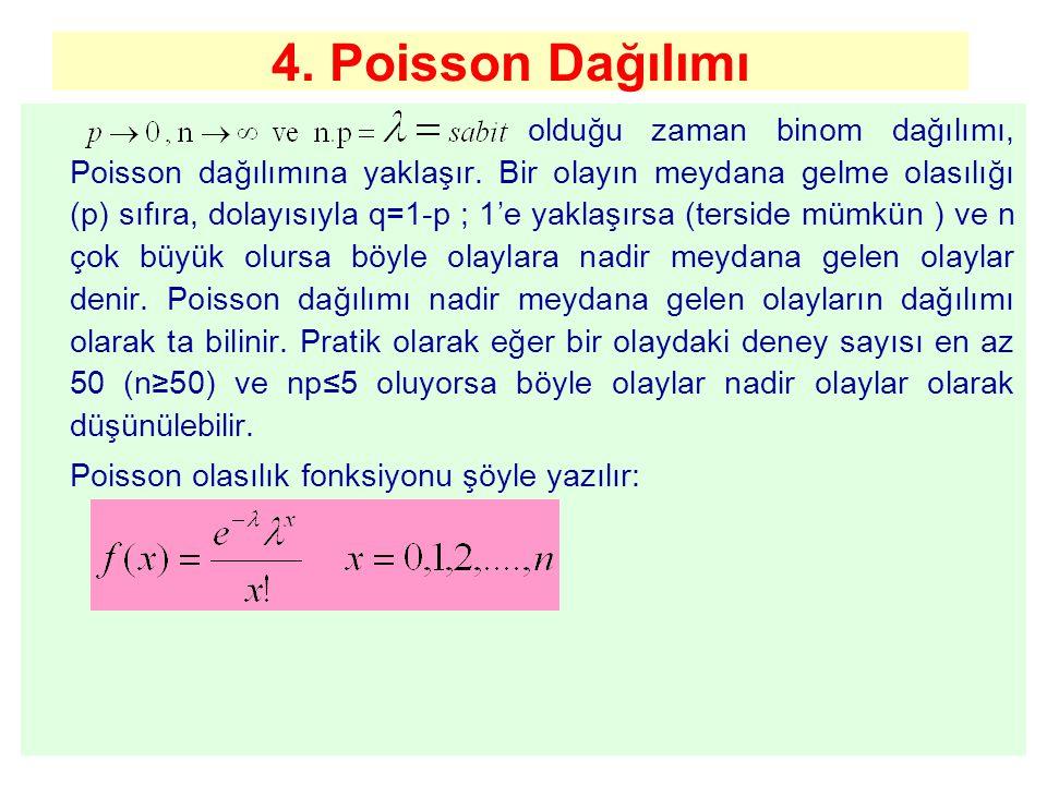 4. Poisson Dağılımı Poisson olasılık fonksiyonu şöyle yazılır: