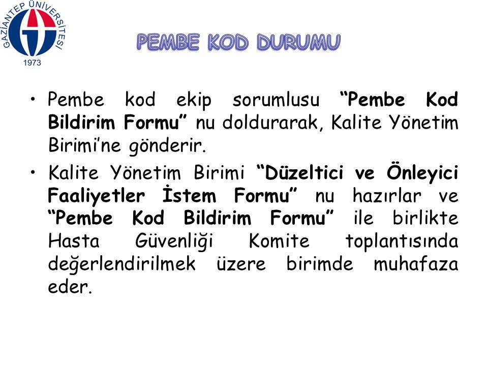 PEMBE KOD DURUMU Pembe kod ekip sorumlusu Pembe Kod Bildirim Formu nu doldurarak, Kalite Yönetim Birimi'ne gönderir.