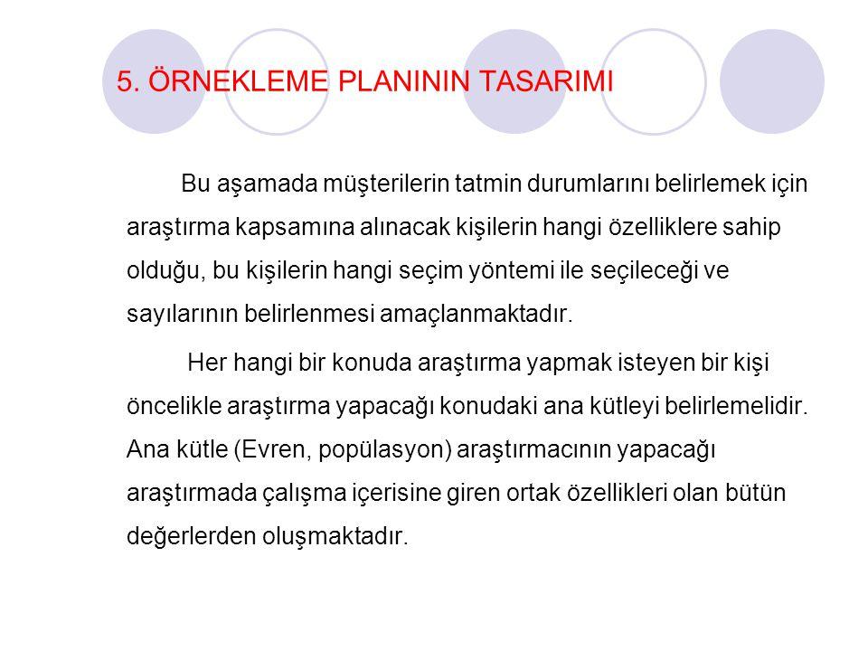 5. ÖRNEKLEME PLANININ TASARIMI