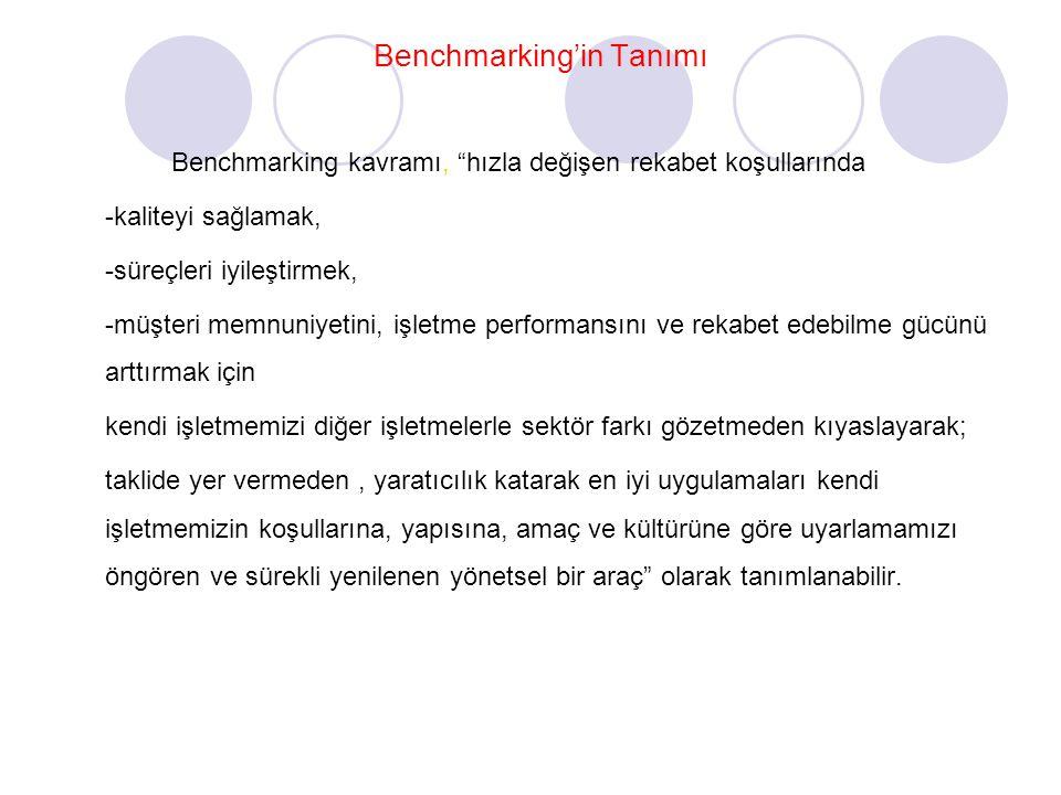 Benchmarking'in Tanımı