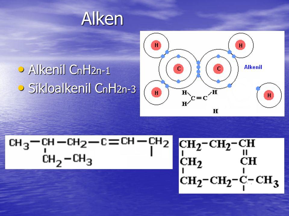 Alken Alkenil CnH2n-1 Sikloalkenil CnH2n-3
