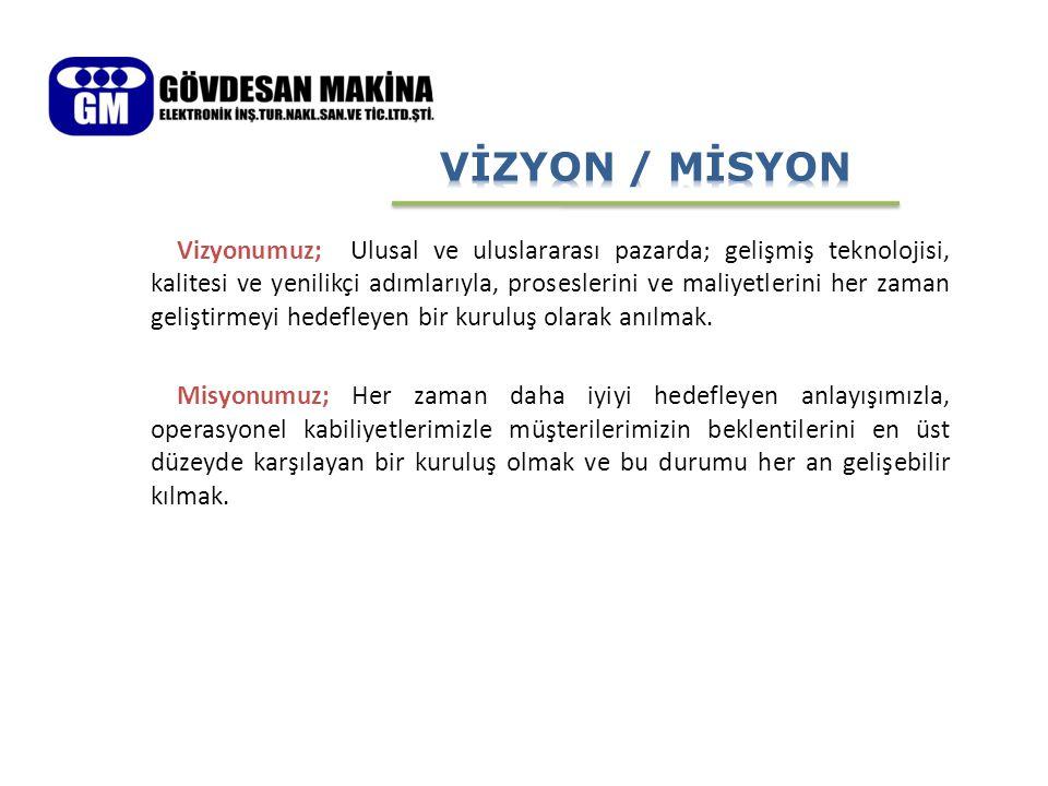 VİZYON / MİSYON
