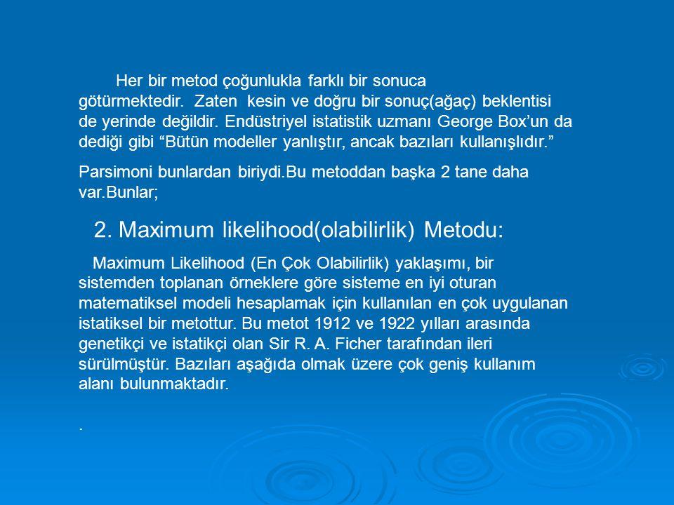 2. Maximum likelihood(olabilirlik) Metodu: