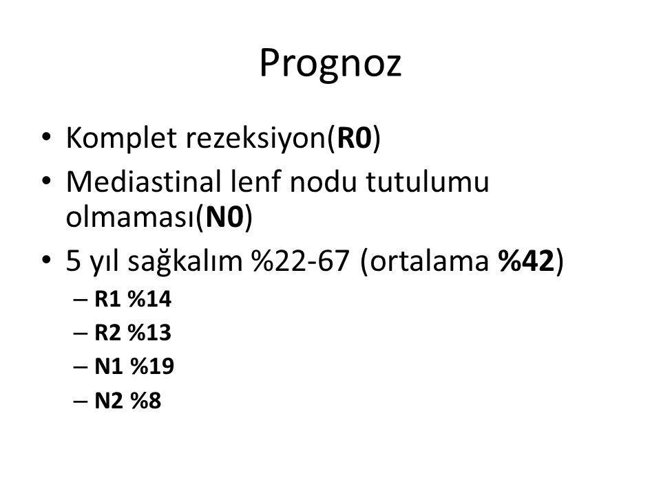 Prognoz Komplet rezeksiyon(R0)