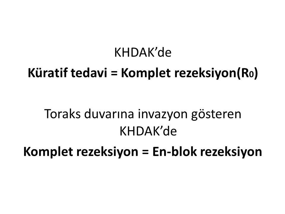 KHDAK'de Küratif tedavi = Komplet rezeksiyon(R0) Toraks duvarına invazyon gösteren KHDAK'de Komplet rezeksiyon = En-blok rezeksiyon