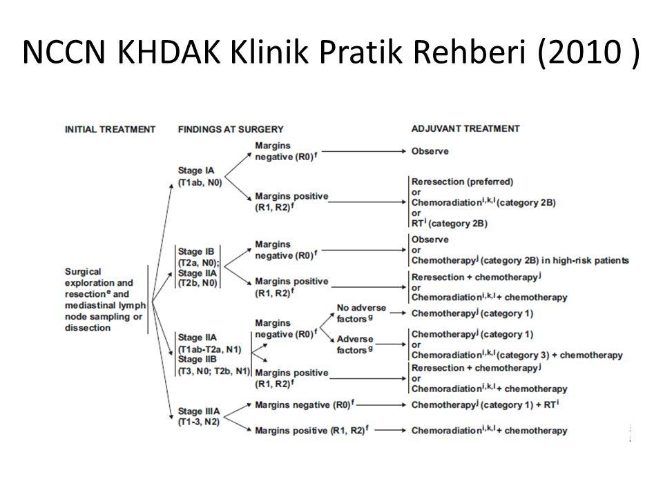 NCCN KHDAK Klinik Pratik Rehberi (2010 )