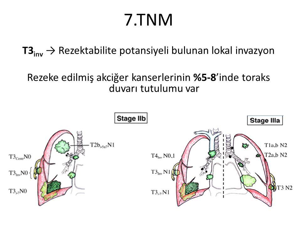 7.TNM T3inv → Rezektabilite potansiyeli bulunan lokal invazyon Rezeke edilmiş akciğer kanserlerinin %5-8'inde toraks duvarı tutulumu var