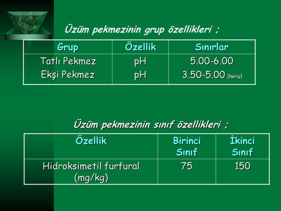Üzüm pekmezinin grup özellikleri ;