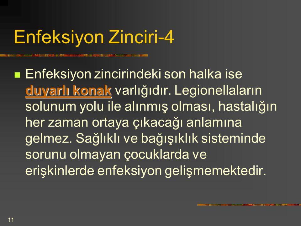Enfeksiyon Zinciri-4