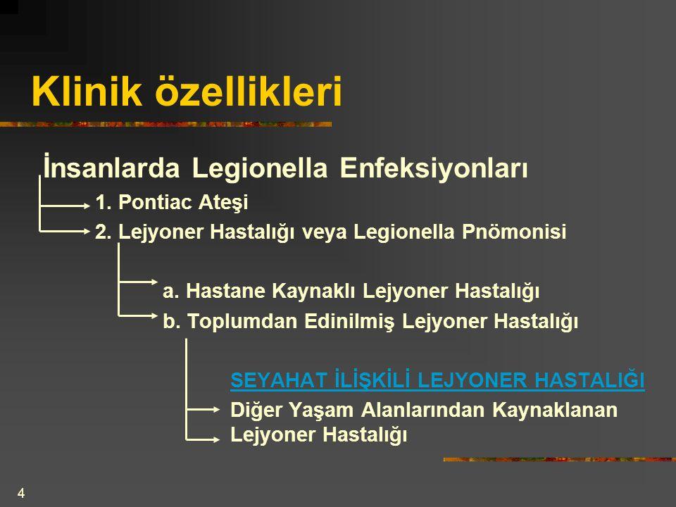 Klinik özellikleri İnsanlarda Legionella Enfeksiyonları