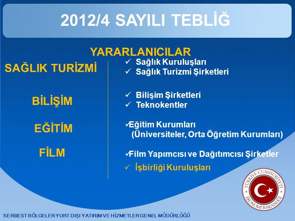 2012/4 SAYILI TEBLİĞ YARARLANICILAR SAĞLIK TURİZMİ BİLİŞİM EĞİTİM FİLM