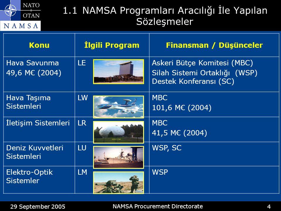 1.1 NAMSA Programları Aracılığı İle Yapılan Sözleşmeler