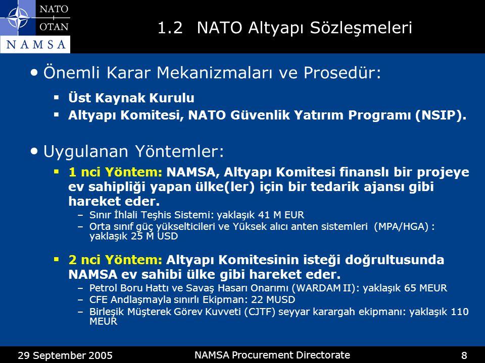 1.2 NATO Altyapı Sözleşmeleri