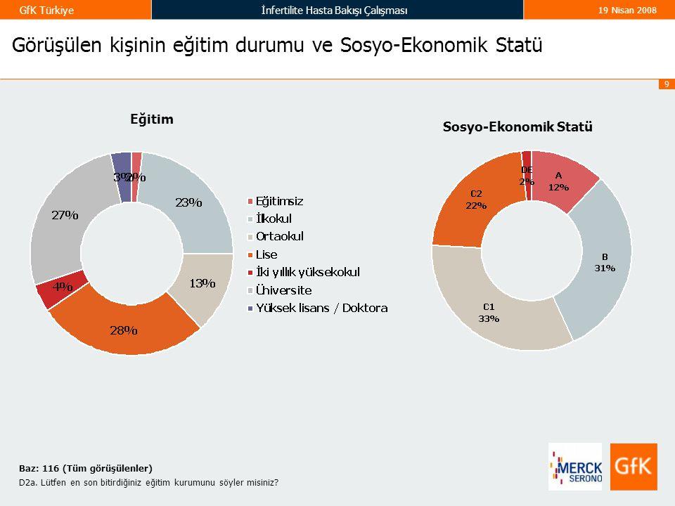 Görüşülen kişinin eğitim durumu ve Sosyo-Ekonomik Statü