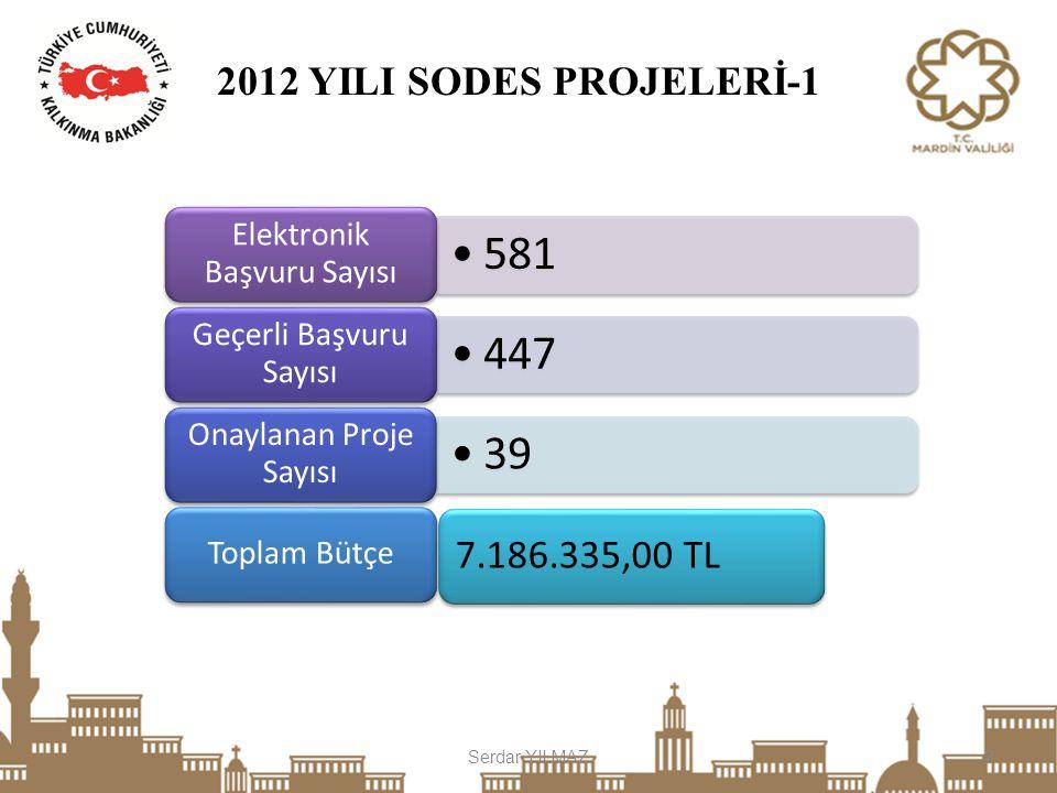 581 447 39 2012 YILI SODES PROJELERİ-1 7.186.335,00 TL