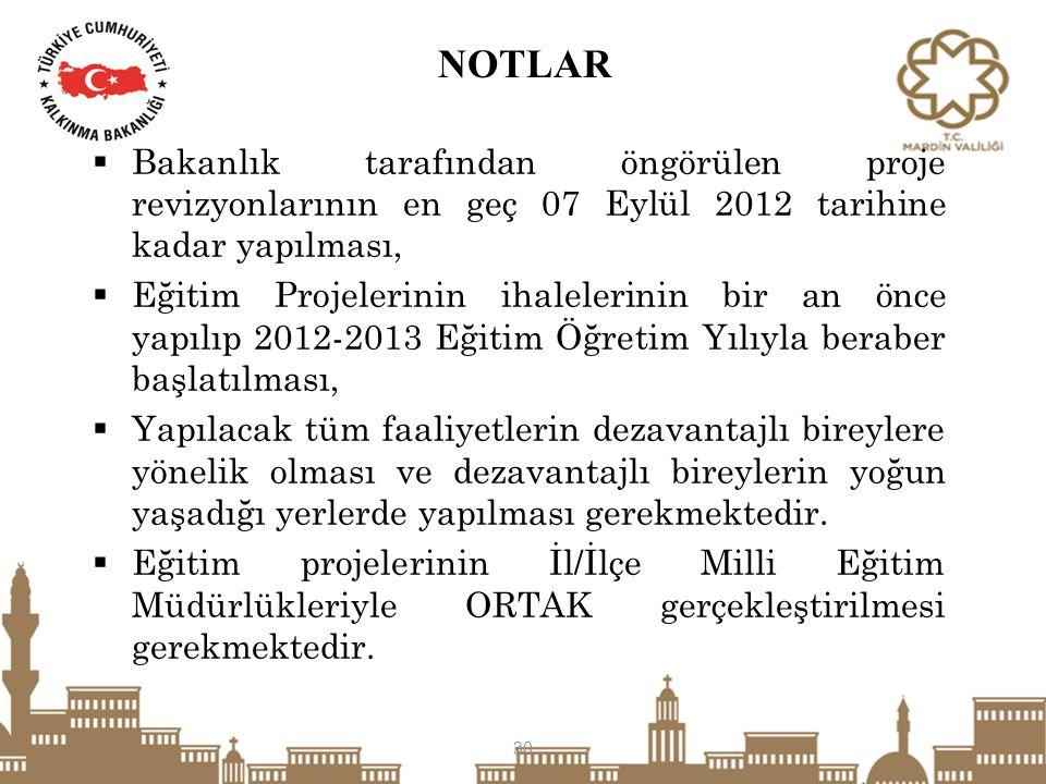 NOTLAR Bakanlık tarafından öngörülen proje revizyonlarının en geç 07 Eylül 2012 tarihine kadar yapılması,