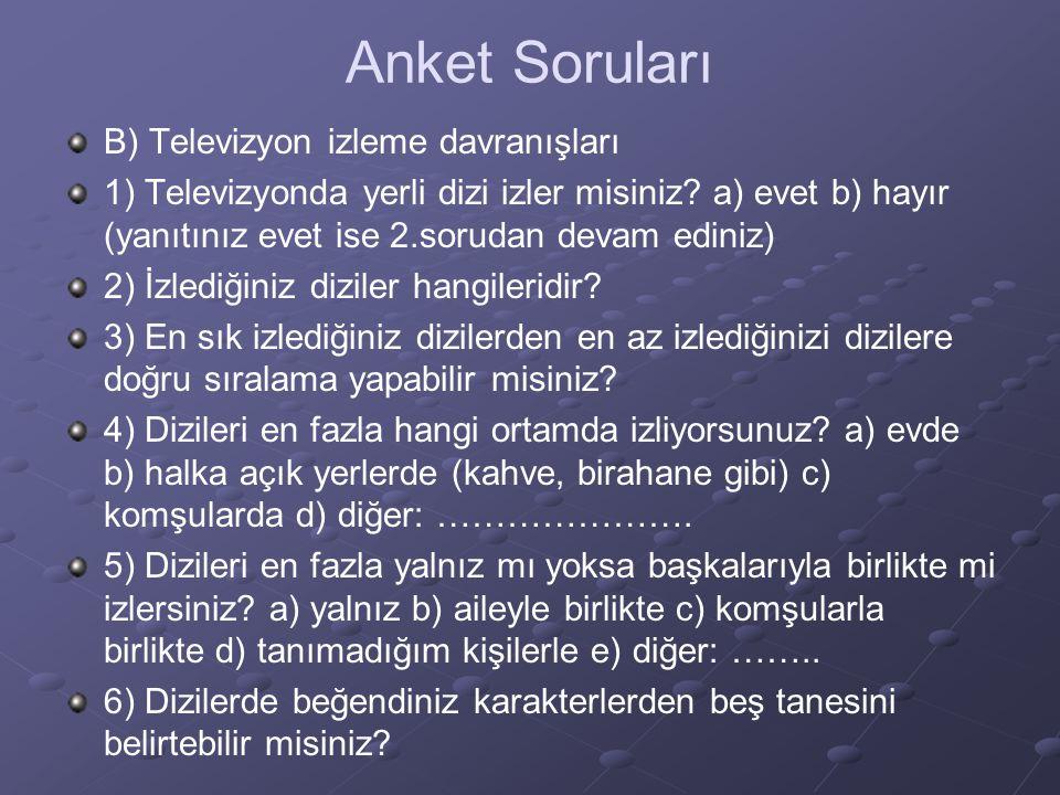 Anket Soruları B) Televizyon izleme davranışları
