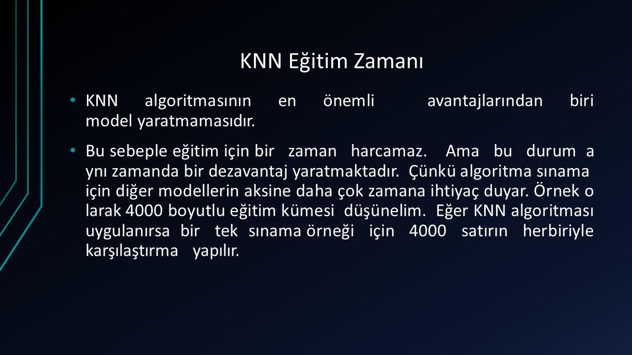 KNN Eğitim Zamanı KNN algoritmasının en önemli avantajlarından biri model yaratmamasıdır.