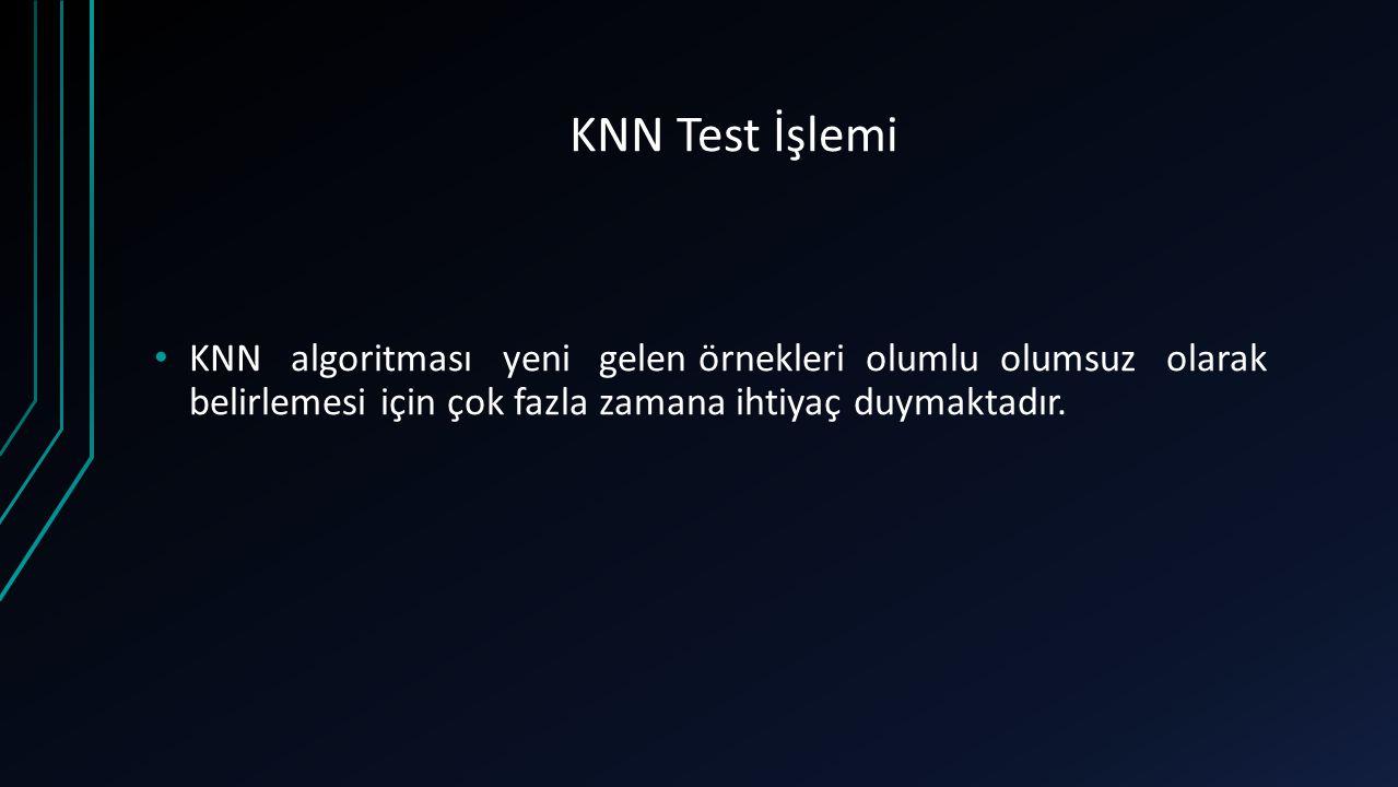 KNN Test İşlemi KNN algoritması yeni gelen örnekleri olumlu olumsuz olarak belirlemesi için çok fazla zamana ihtiyaç duymaktadır.