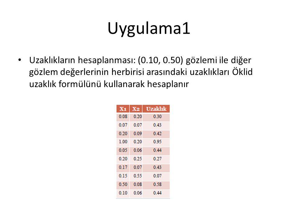 Uygulama1