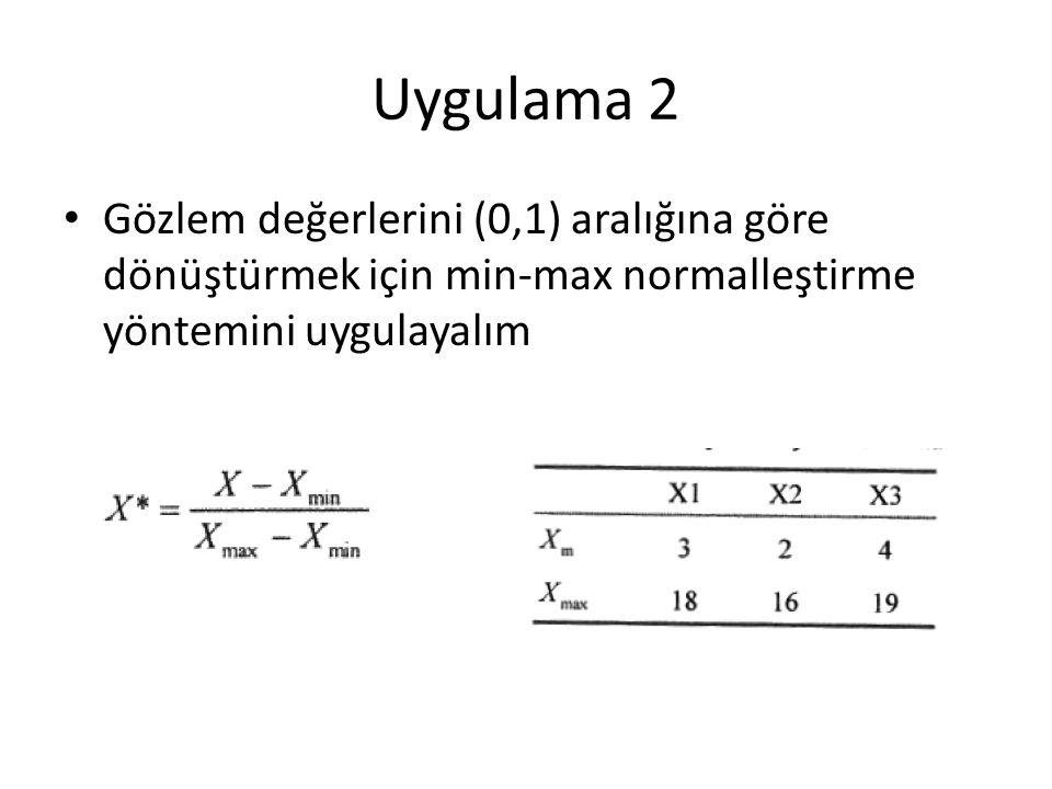 Uygulama 2 Gözlem değerlerini (0,1) aralığına göre dönüştürmek için min-max normalleştirme yöntemini uygulayalım.