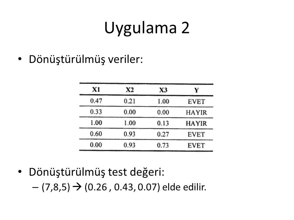 Uygulama 2 Dönüştürülmüş veriler: Dönüştürülmüş test değeri: