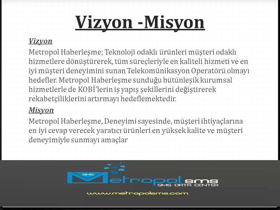Vizyon -Misyon Vizyon.