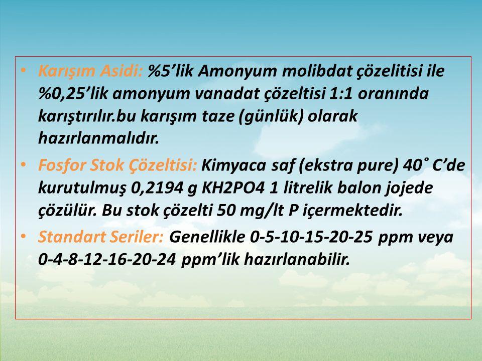 Karışım Asidi: %5'lik Amonyum molibdat çözelitisi ile %0,25'lik amonyum vanadat çözeltisi 1:1 oranında karıştırılır.bu karışım taze (günlük) olarak hazırlanmalıdır.