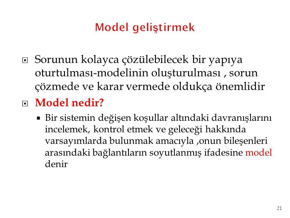 Model geliştirmek Sorunun kolayca çözülebilecek bir yapıya oturtulması-modelinin oluşturulması , sorun çözmede ve karar vermede oldukça önemlidir.